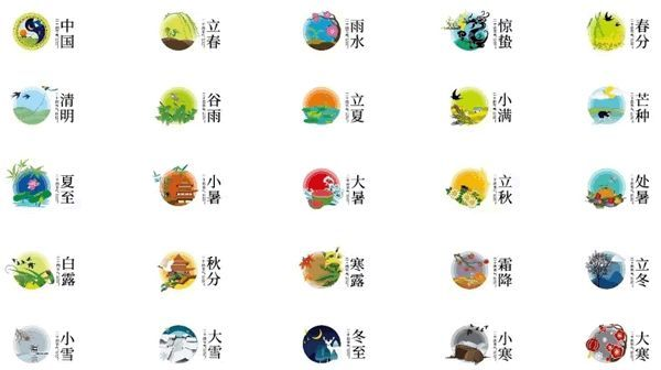 对外汉语教学知识点:为什么即将到来的猪年只有354天?真是涨知识了!