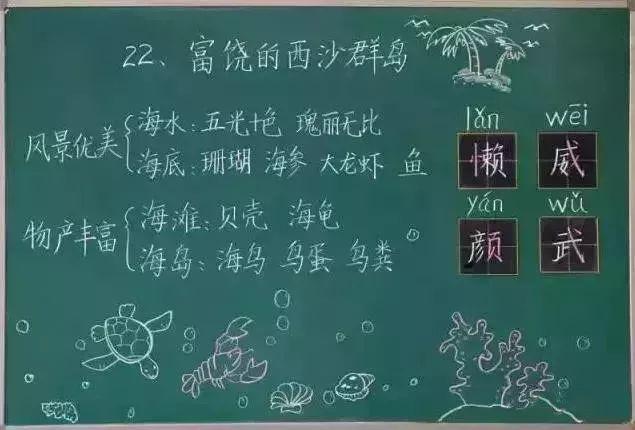对外汉语教师实用:好的板书设计应该具备那些特点?
