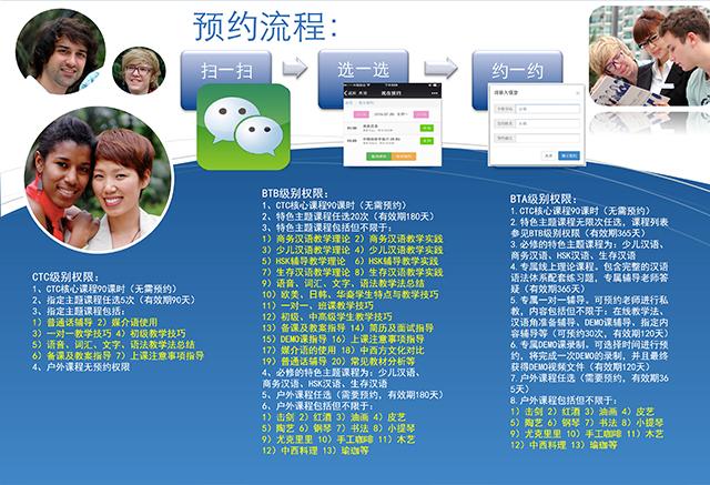 国际汉语教师培训课程