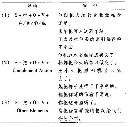 面向二语教学的把字句分类研究2.png