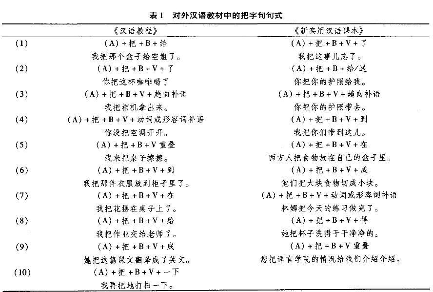 面向二语教学的把字句分类研究1.png