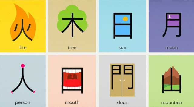 俄语和汉语:在这2种语言中,那一种更难学?